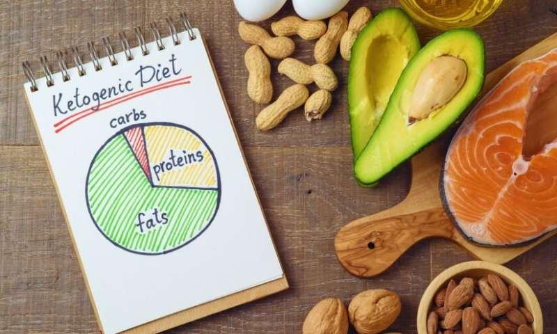生酮飲食減肥您不知道的事情